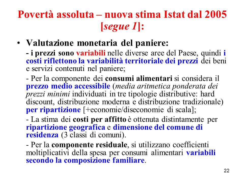 Povertà assoluta – nuova stima Istat dal 2005 [segue 1]: